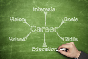 4 Essential Stages of Career Planning Crucial For Success, Seekyt